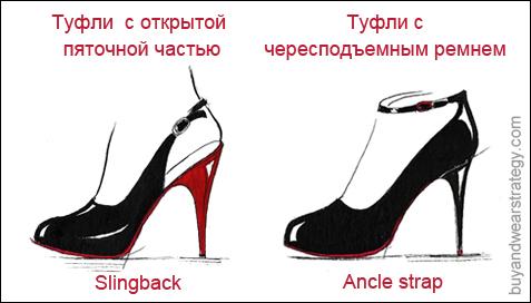 Туфли с открытой пяточной частью, Туфли с чересподъемным ремнем