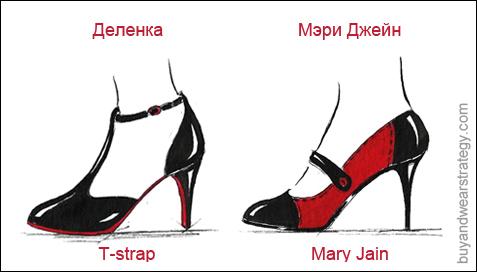 Деленка, Туфли с Т-образным ремешком, Мэри Джейн